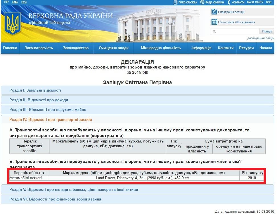 Декларация Светлана Залищук